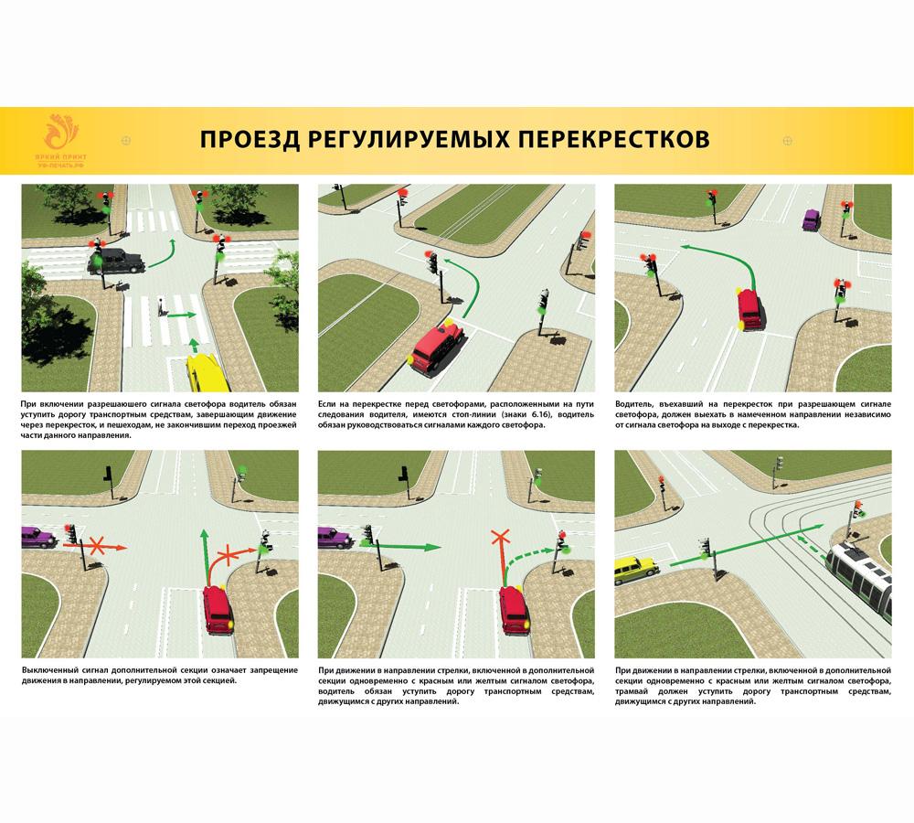 Правила пдд проезд перекрестков в картинках