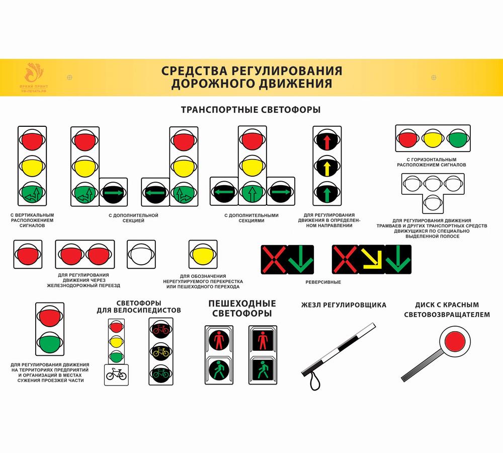 прогадать сигналы светофора в картинках с пояснениями был быстроходным, зато