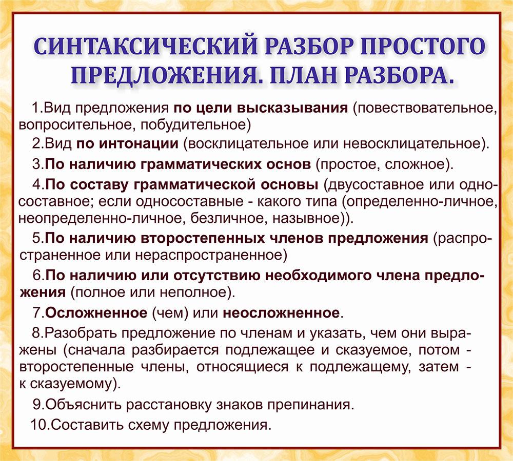 карточки по русскому языку синтаксический разбор простого предложениякласс